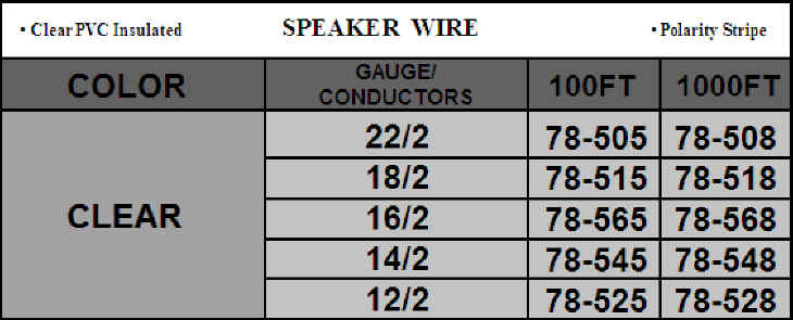 Del Mar Wire & Products - Wholesale Automotive and Electrical ...