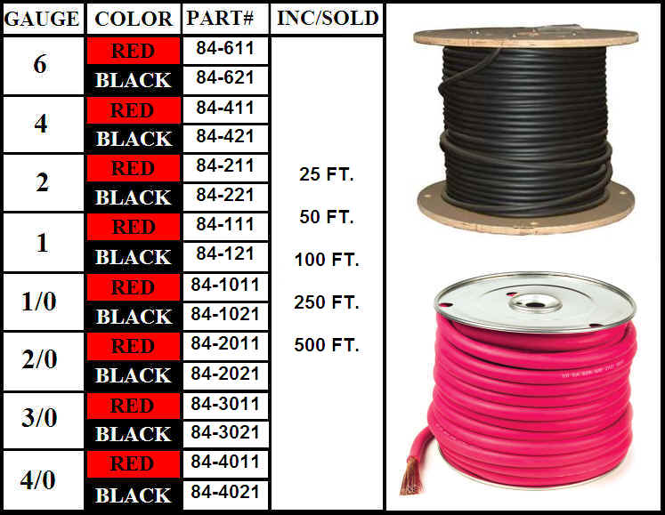 Welding Cable Is Manufactured To The Highest Standards And Is Rohs Compliant Free Shiping Over 1000 On Welding Cable